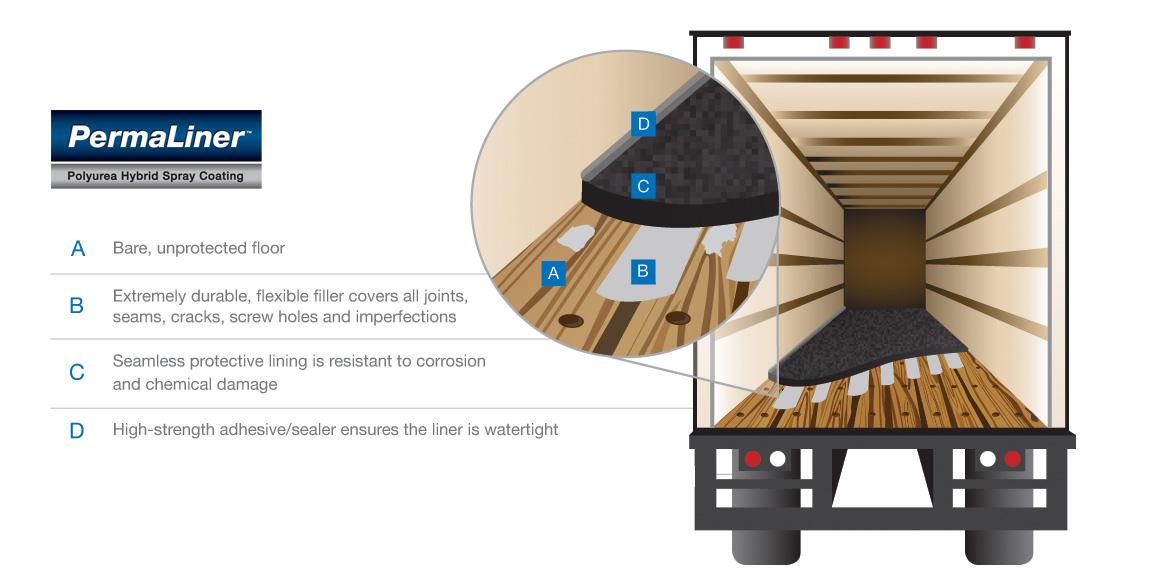 truck-illustration